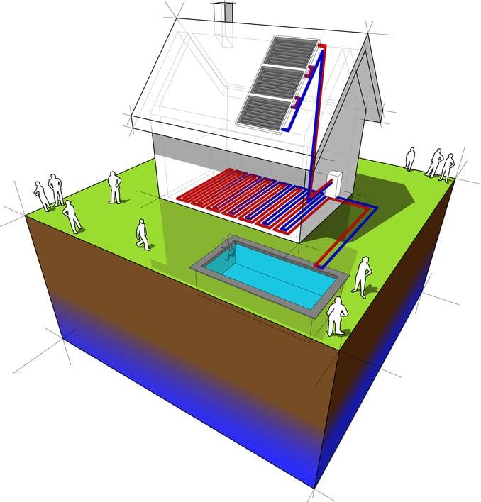 Zwembad verwarmen met een warmtepomp warmtepompen advies for Zwembad verwarmen