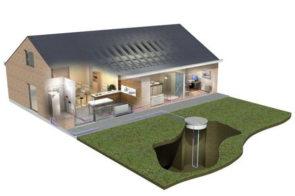 Geothermische warmtepompen verticale captatie